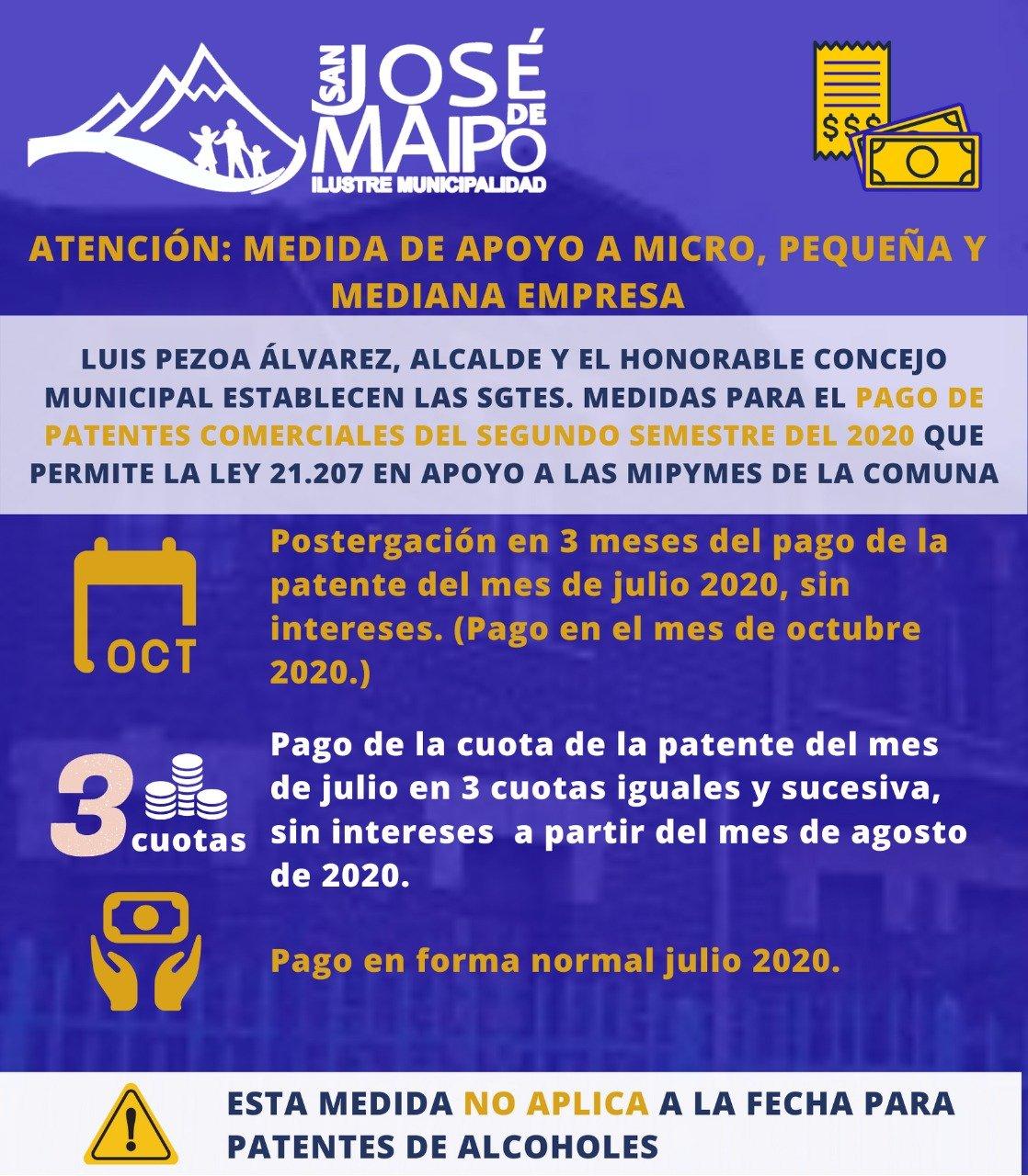 Patentes comerciales 2020